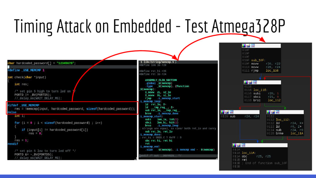 Timing Attack on Embedded - Test Atmega328P