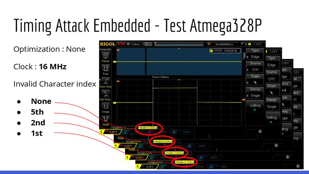 Timing Attack Embedded - Test Atmega328P Optimi...