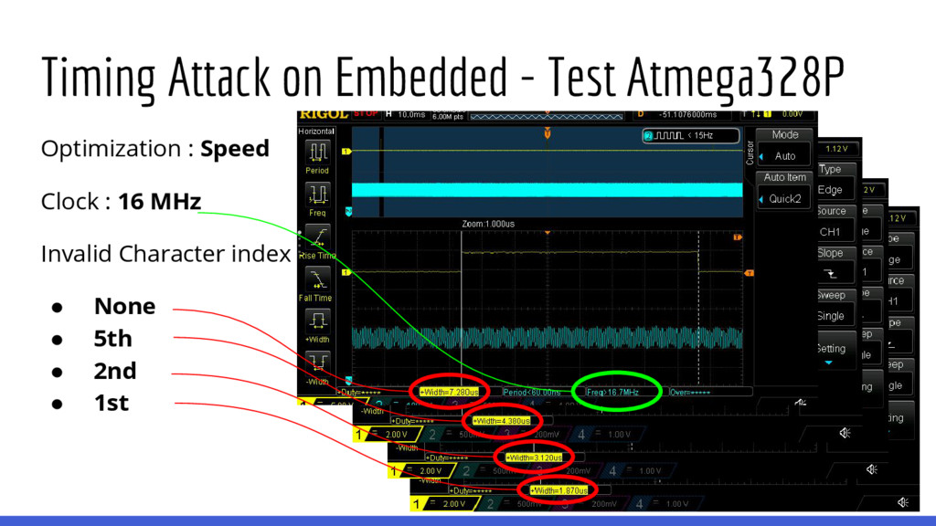 Timing Attack on Embedded - Test Atmega328P Opt...