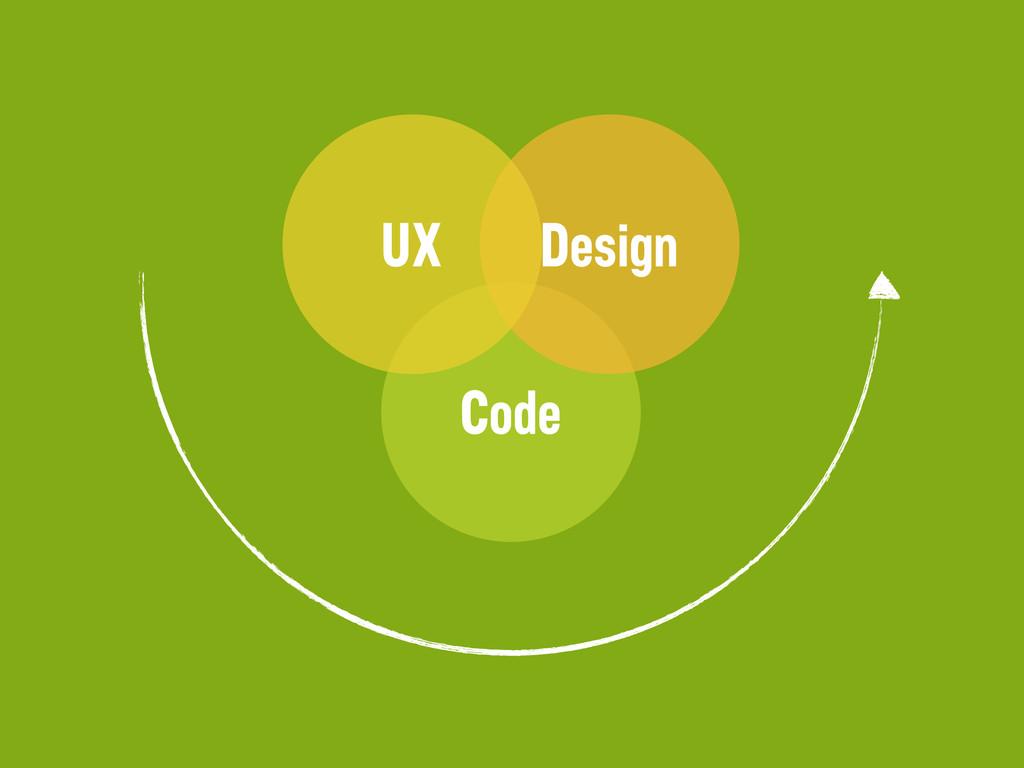 UX Design Code