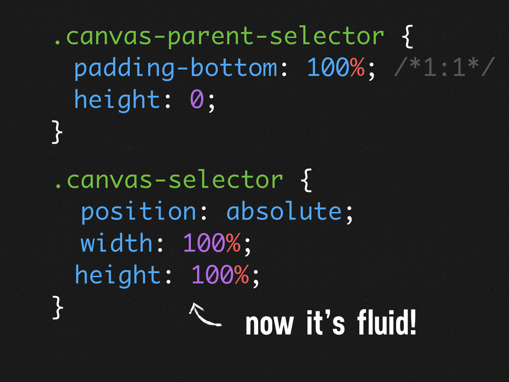 now it's fluid! .canvas-selector { position: ab...