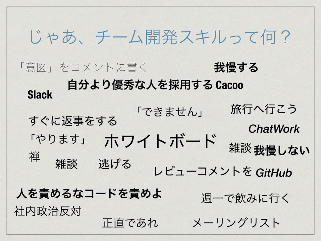 Slack ͙͢ʹฦΛ͢Δ ϗϫΠτϘʔυ िҰͰҿΈʹߦ͘ Cacoo ChatWork ...