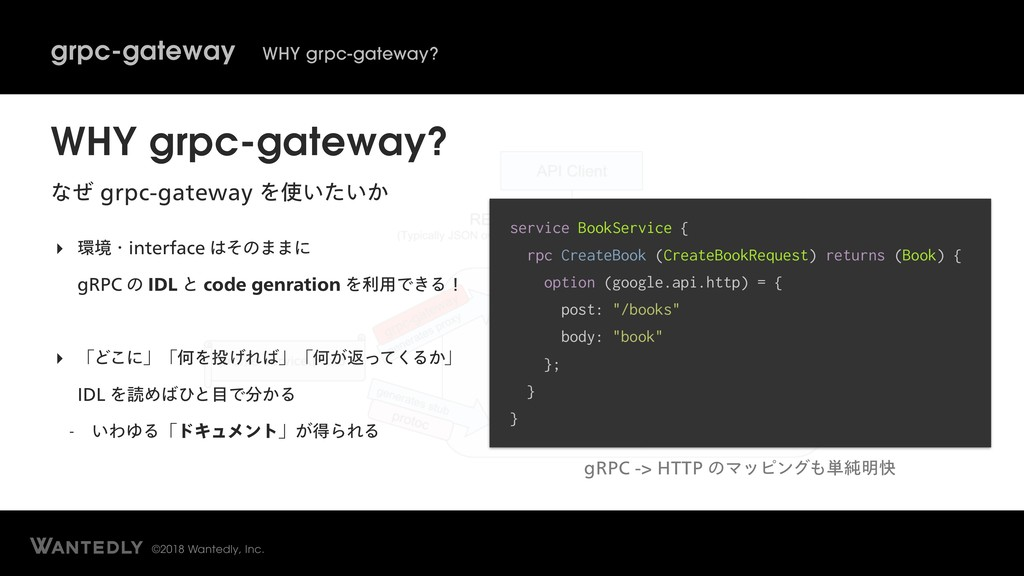 ©2018 Wantedly, Inc. grpc-gateway WHY grpc-gate...