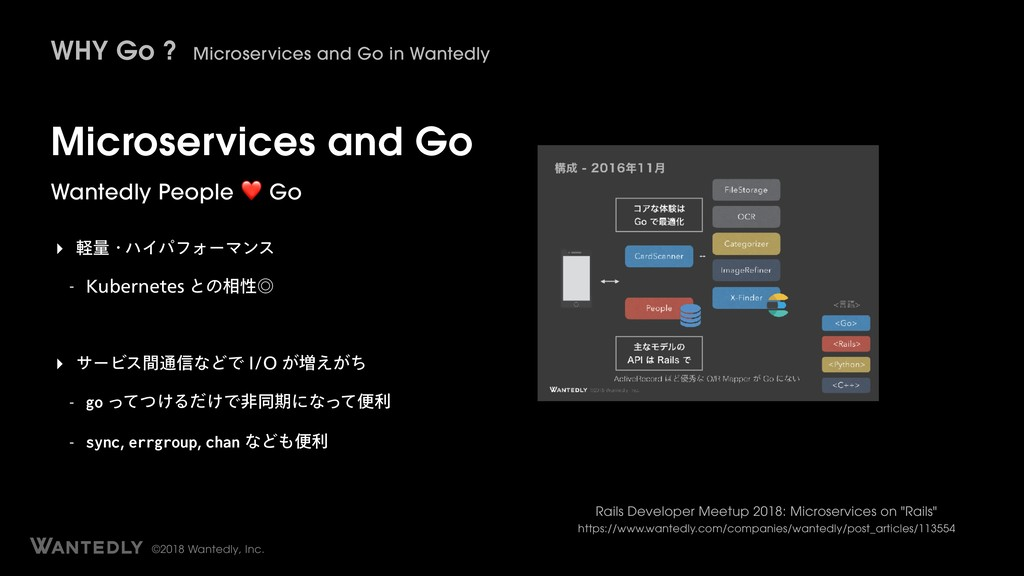 ©2018 Wantedly, Inc. WHY Go ? Microservices and...