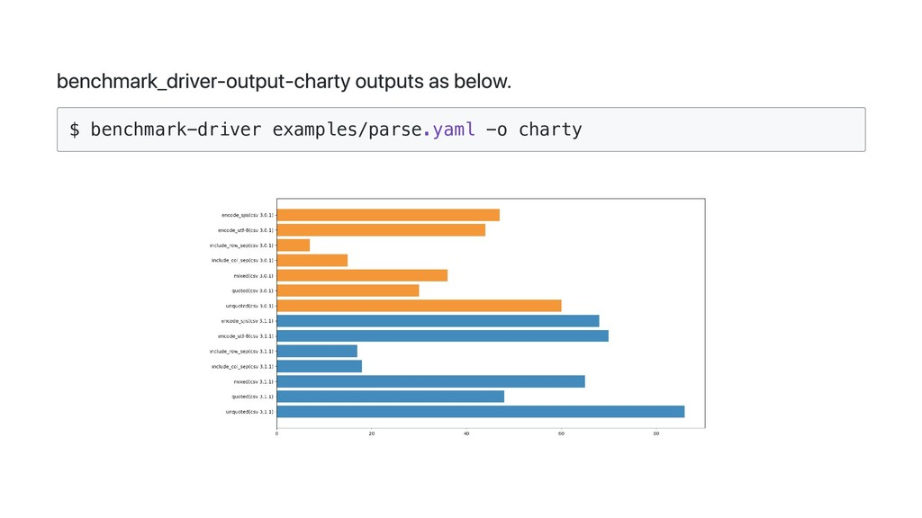 benchmark_driver-output-charty outputs as below...
