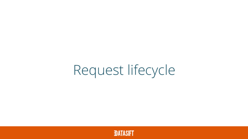 Request lifecycle