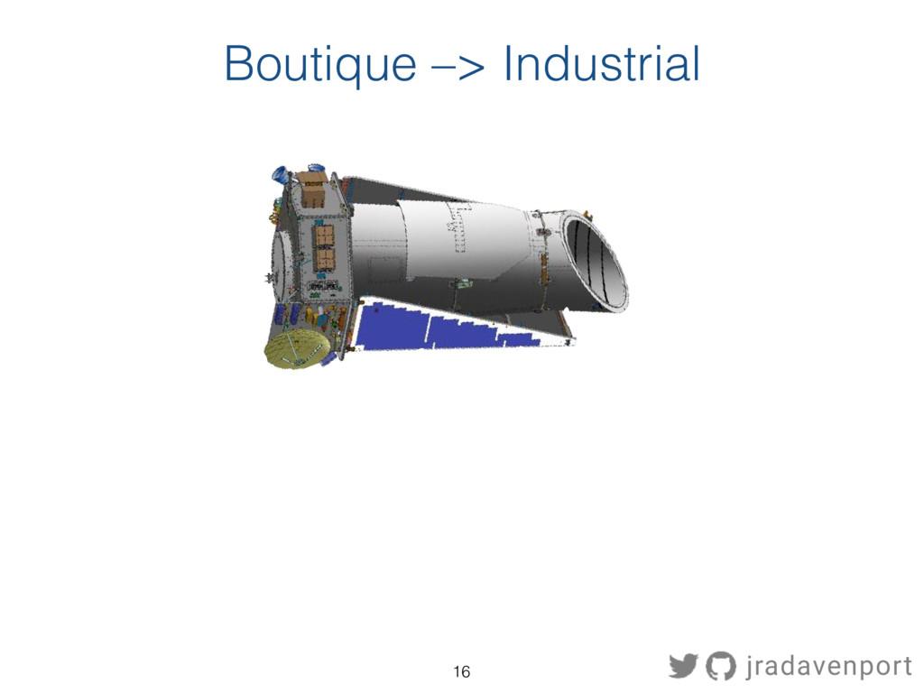 Boutique –> Industrial jradavenport 16