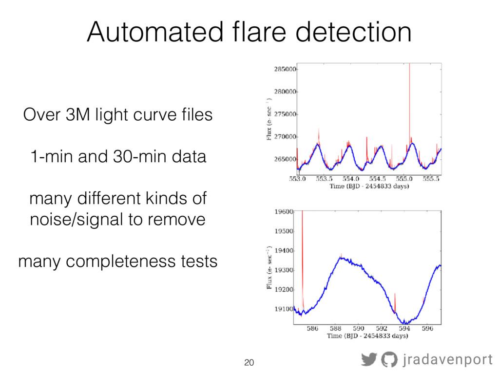 Automated flare detection 20 jradavenport Over 3...