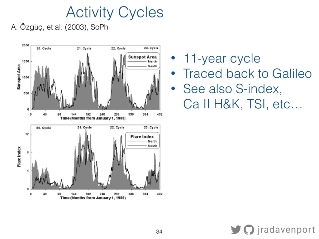 Activity Cycles • 11-year cycle • Traced back t...