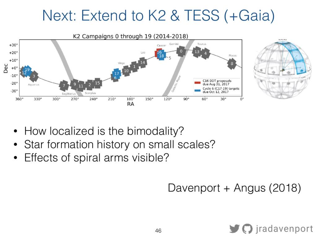 Next: Extend to K2 & TESS (+Gaia) • How localiz...