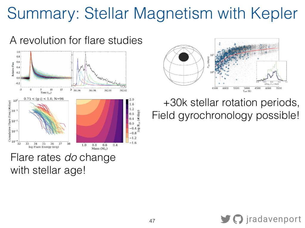47 Summary: Stellar Magnetism with Kepler A rev...