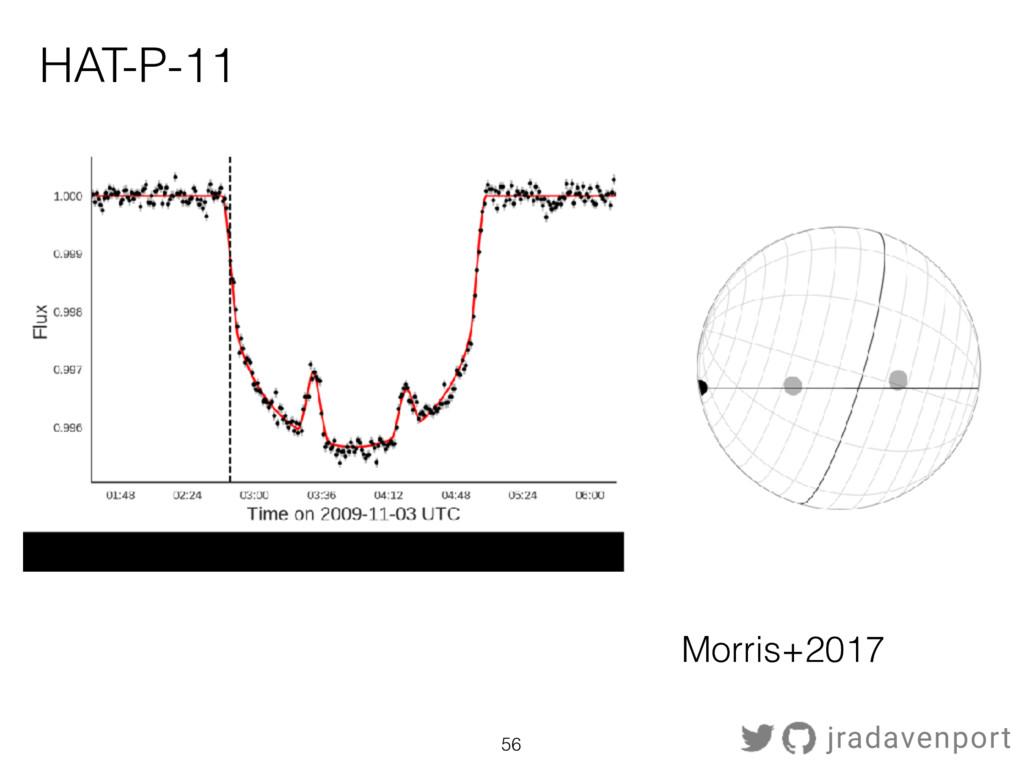 HAT-P-11 Morris+2017 jradavenport 56