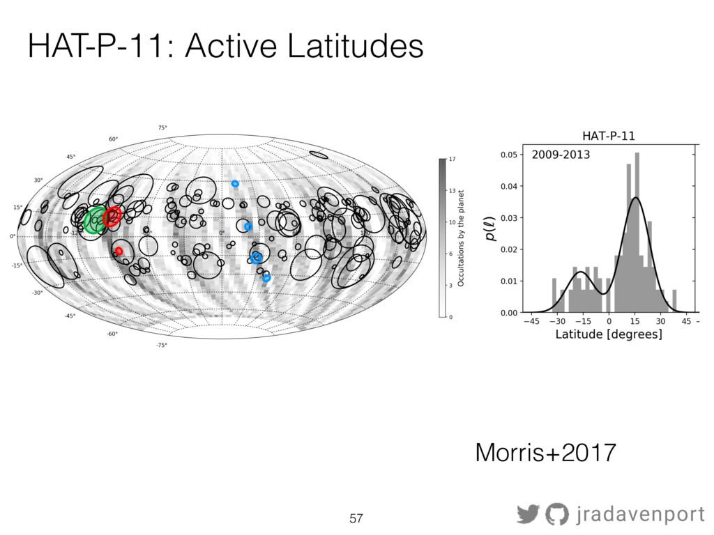 HAT-P-11: Evidence for a Solar-like Dynamo 15 F...