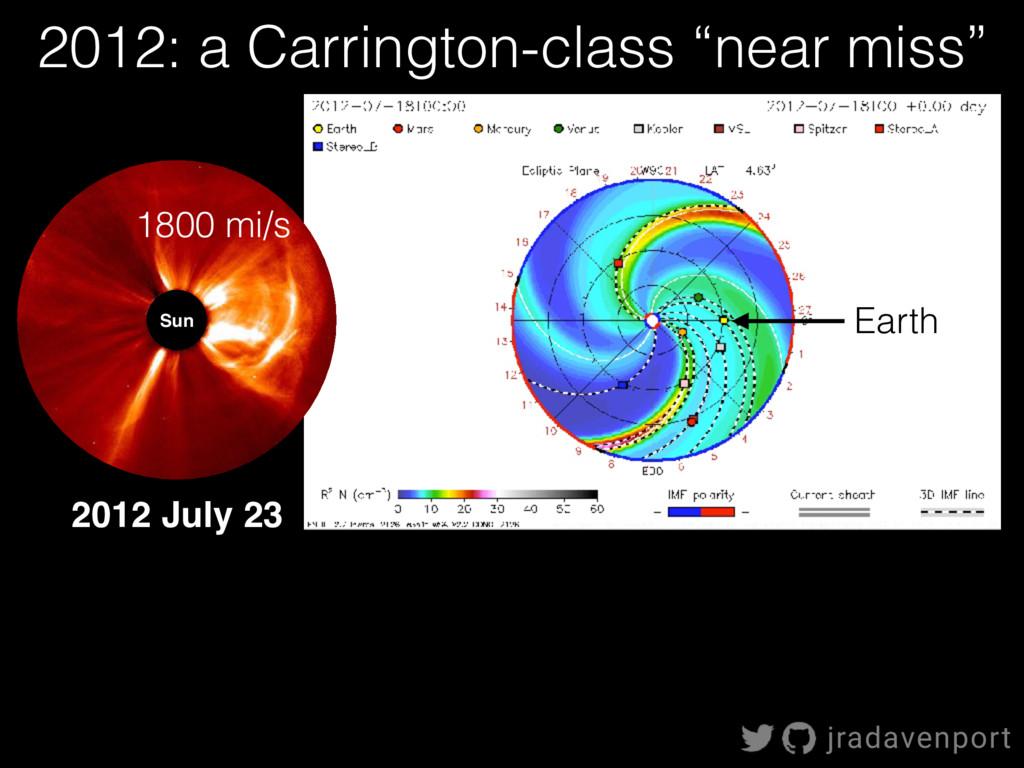 """2012 July 23 2012: a Carrington-class """"near mis..."""
