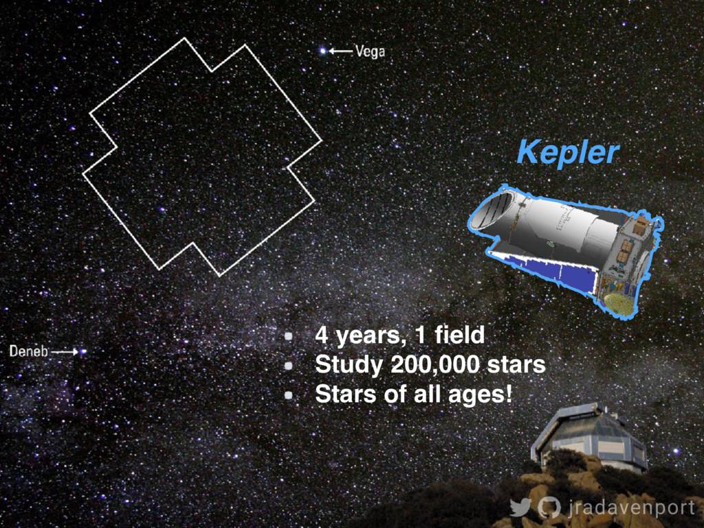 9 Kepler 4 years, 1 field Study 200,000 stars St...
