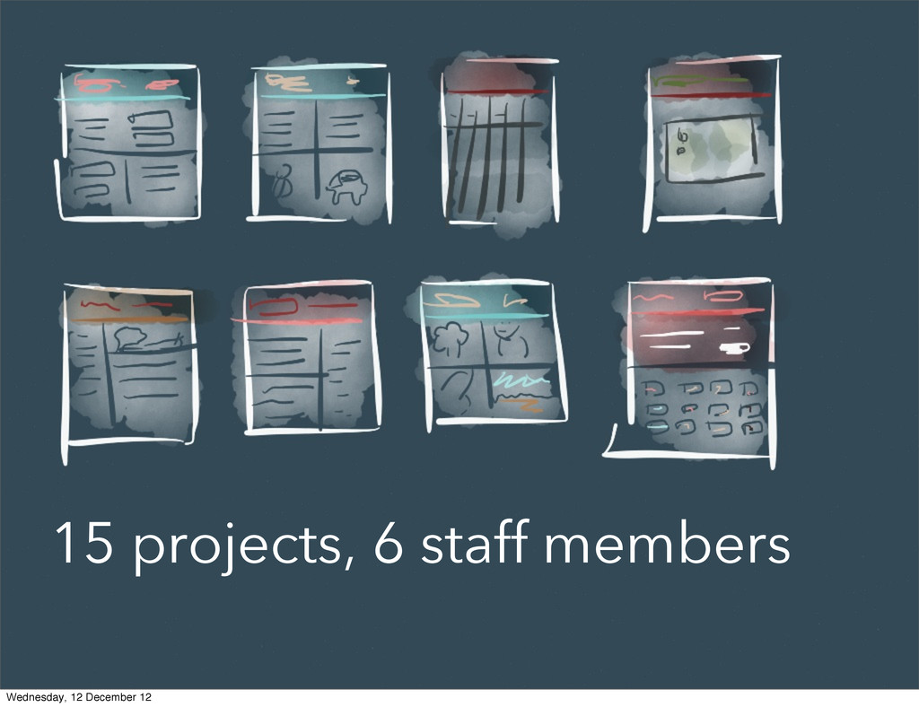 15 projects, 6 staff members Wednesday, 12 Dece...