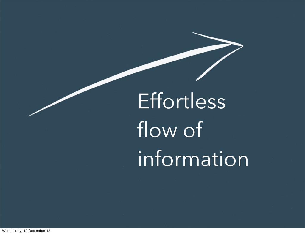 Effortless flow of information Wednesday, 12 De...
