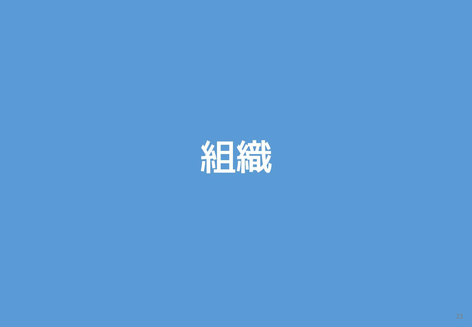カスタマーサクセス フロント組織 23 Enterprise 領域 FS (多店舗) Insi...