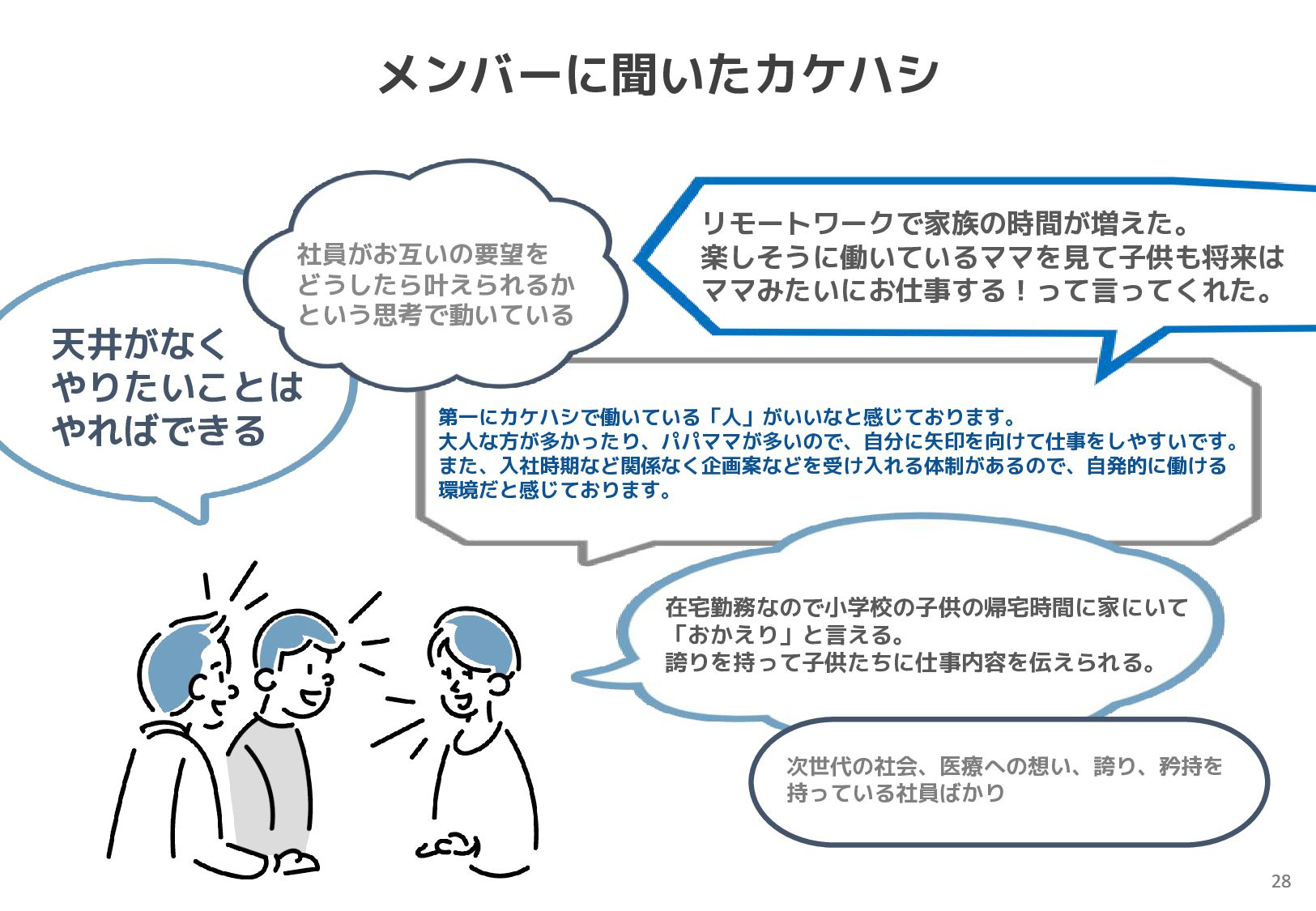 開発環境 28 言語 フレームワーク インフラ ミドルウェア その他 Python, Type...