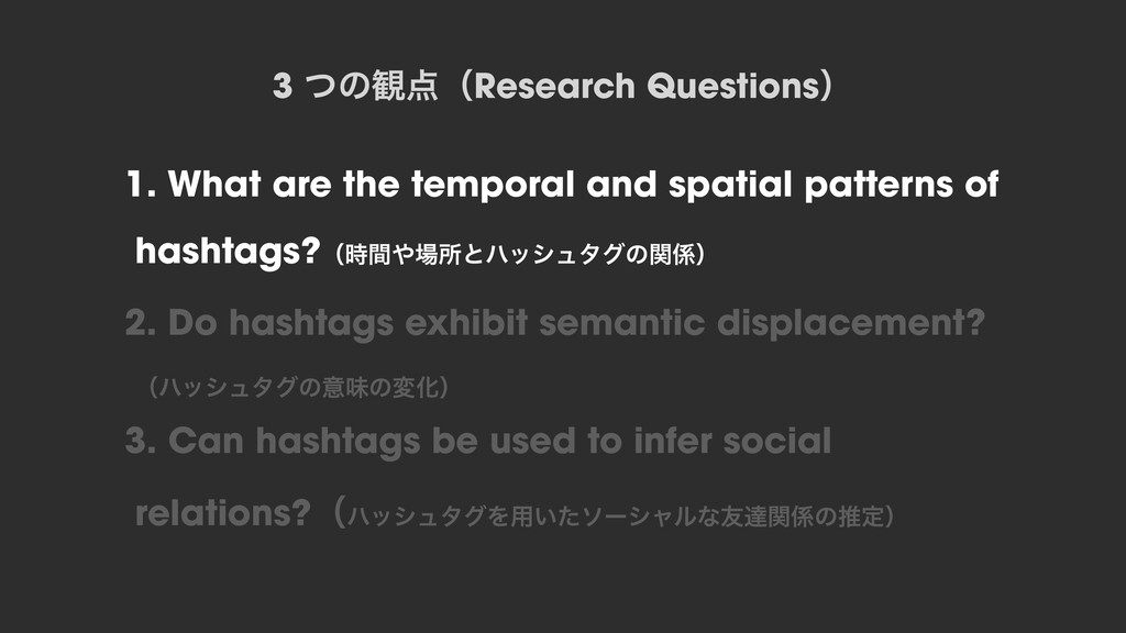 1. What are the temporal and spatial patterns o...