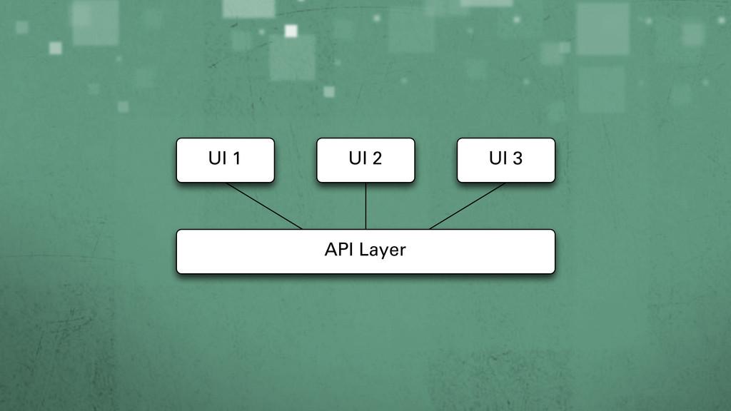 API Layer UI 1 UI 2 UI 3