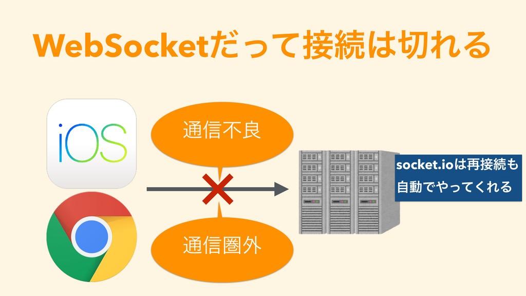 WebSocketͩͬͯଓΕΔ socket.io࠶ଓ ࣗಈͰͬͯ͘ΕΔ ௨৴ෆ...
