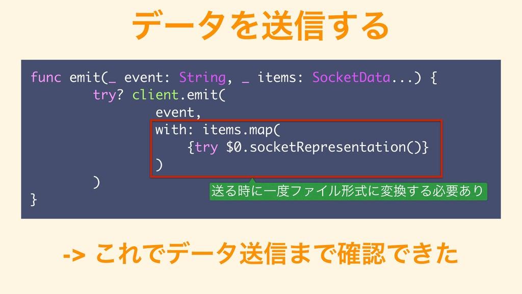 σʔλΛૹ৴͢Δ func emit(_ event: String, _ items: So...