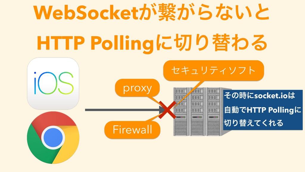 WebSocket͕ܨ͕Βͳ͍ͱ HTTP PollingʹΓସΘΔ ͦͷʹsocket...