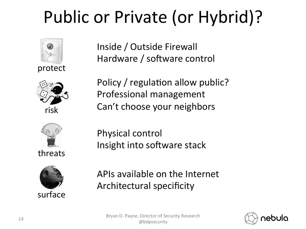 Public or Private (or Hybrid)?  ...