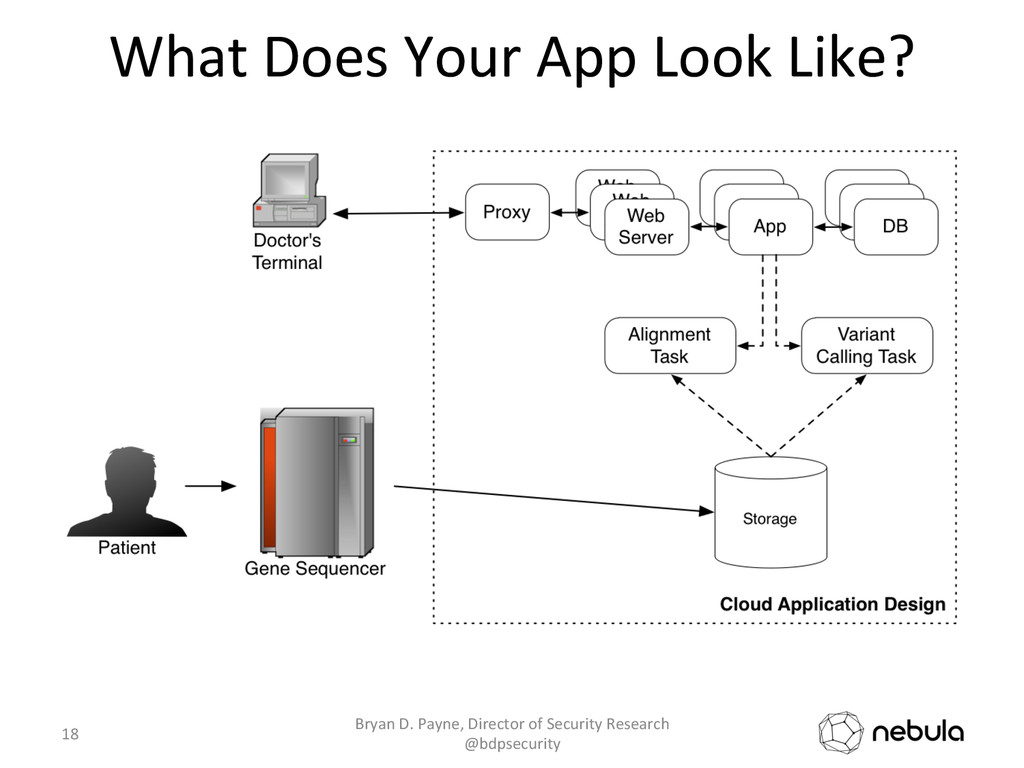 What Does Your App Look Like? ...