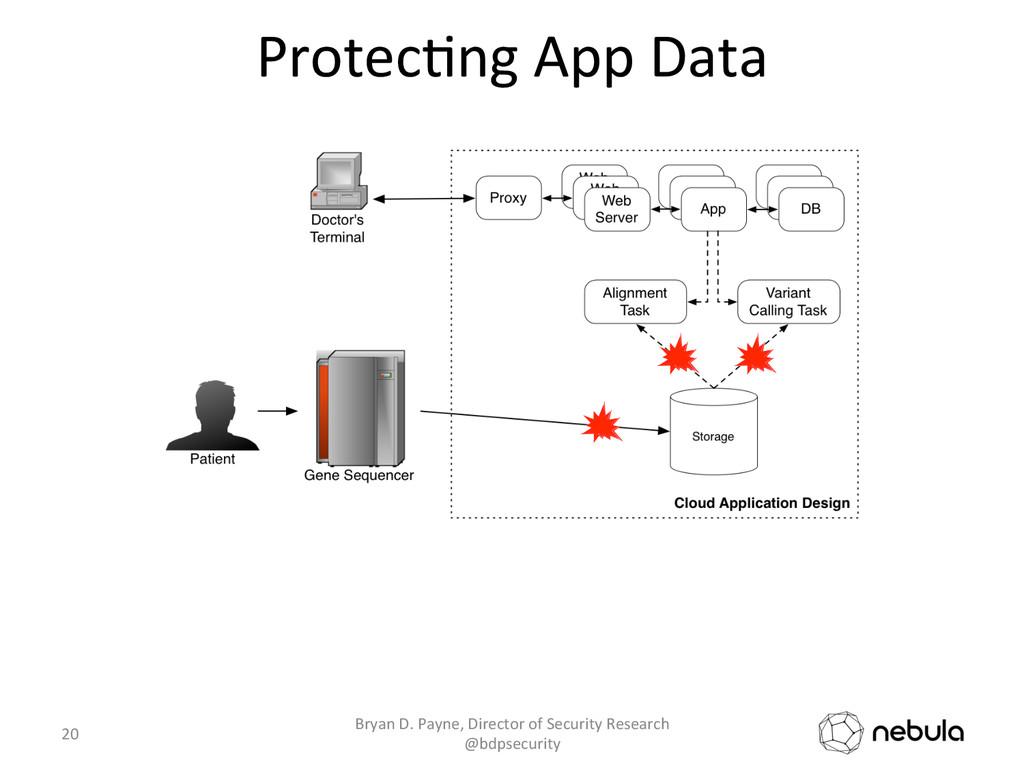 Protec>ng App Data  20  Bryan D....