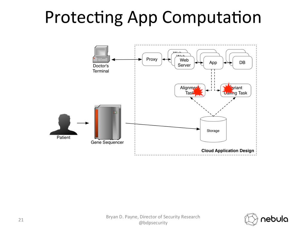 Protec>ng App Computa>on  21  Bryan...