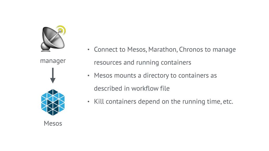 • Connect to Mesos, Marathon, Chronos to manage...
