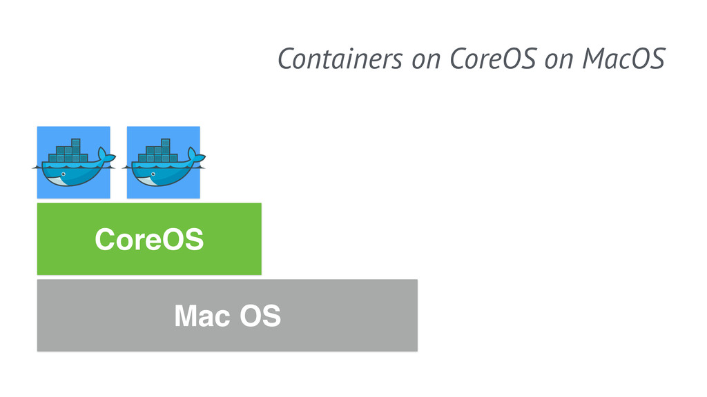 Mac OS CoreOS Containers on CoreOS on MacOS