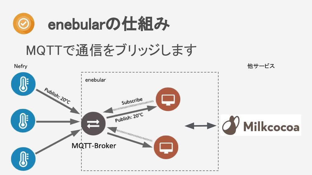 MQTTで通信をブリッジします enebularの仕組み Nefry enebular 他サー...