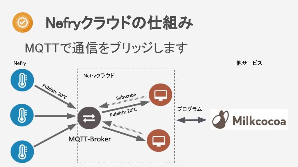 MQTTで通信をブリッジします Nefryクラウドの仕組み Nefry Nefryクラウド 他...