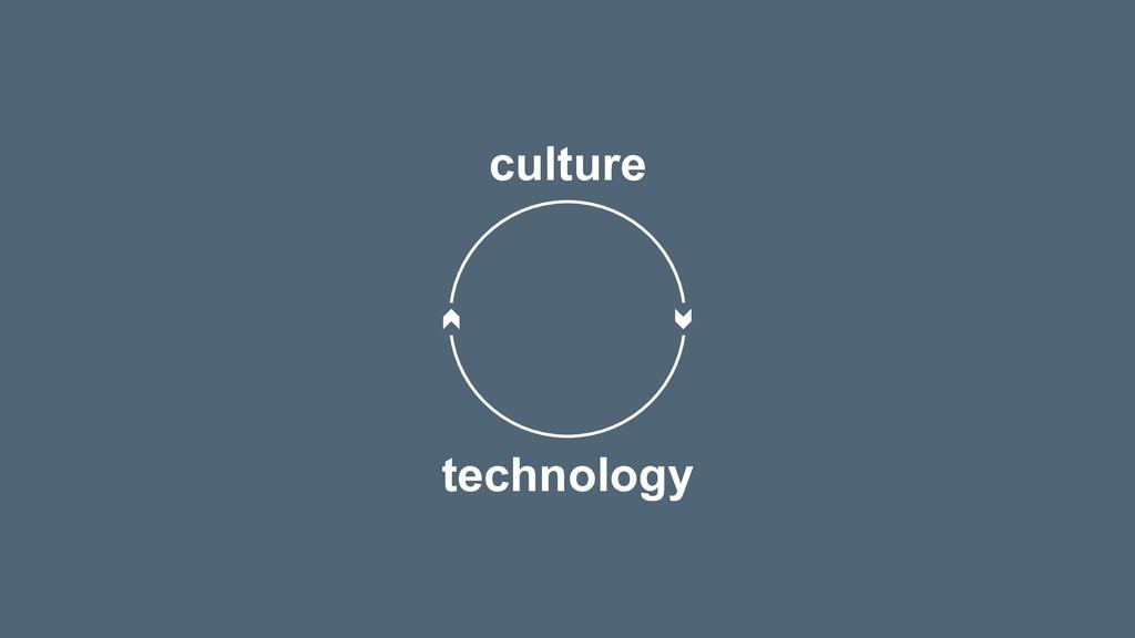technology culture