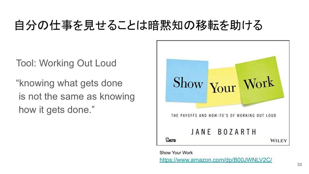 自分の仕事を見せることは暗黙知の移転を助ける 33 Tool: Working Out Lou...