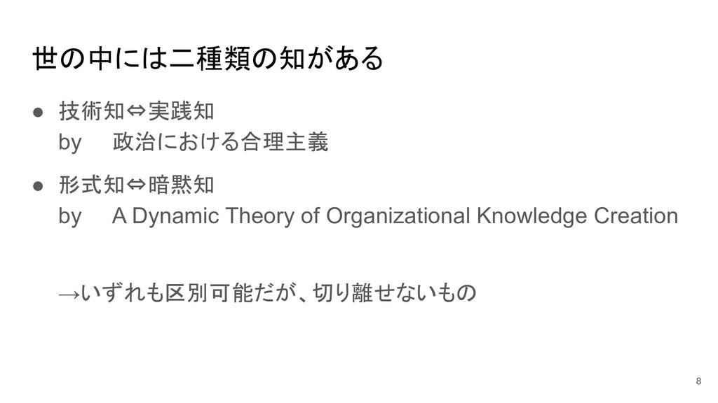 世の中には二種類の知がある ● 技術知⇔実践知 by 政治における合理主義 ● 形式知⇔暗黙知...