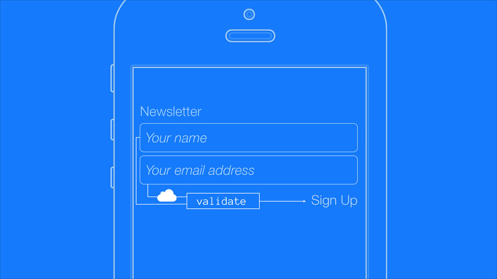 Your name Your email address Sign Up validate N...