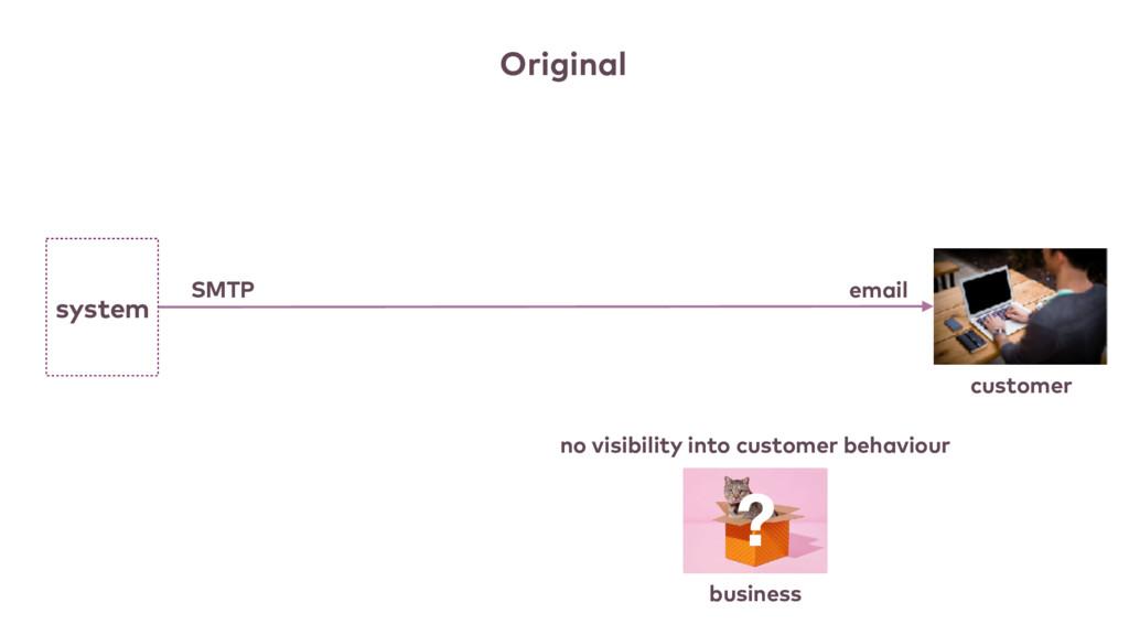 no visibility into customer behaviour customer ...
