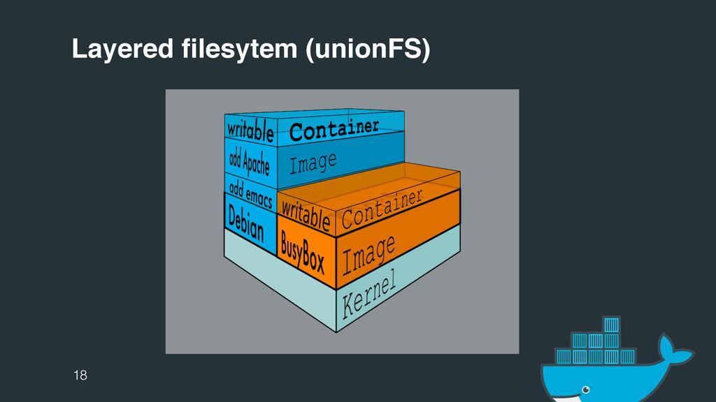 Layered filesytem (unionFS) 18