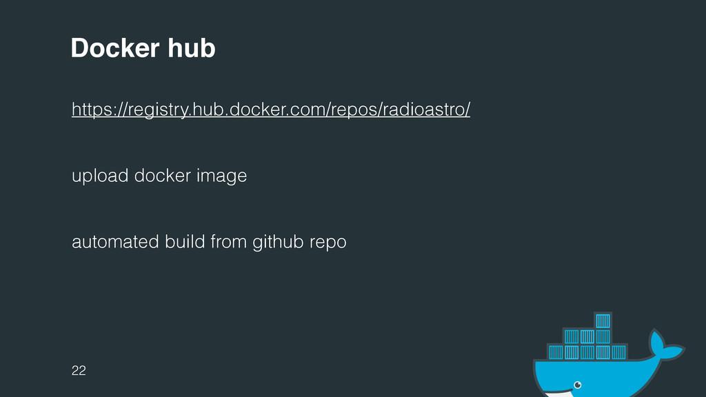 Docker hub https://registry.hub.docker.com/repo...