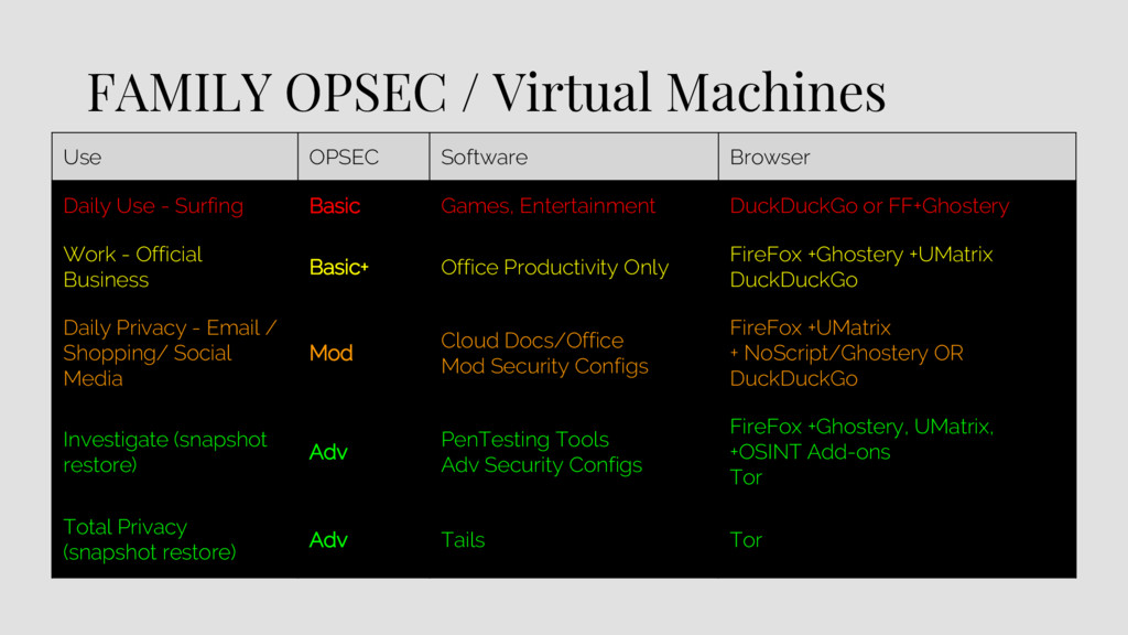 FAMILY OPSEC / Virtual Machines Use OPSEC Softw...