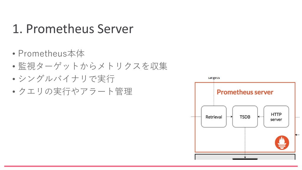 1. Prometheus Server • Prometheus本体 • 監視ターゲットから...