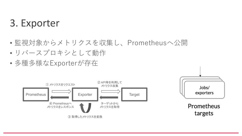 3. Exporter • 監視対象からメトリクスを収集し、Prometheusへ公開 • リ...
