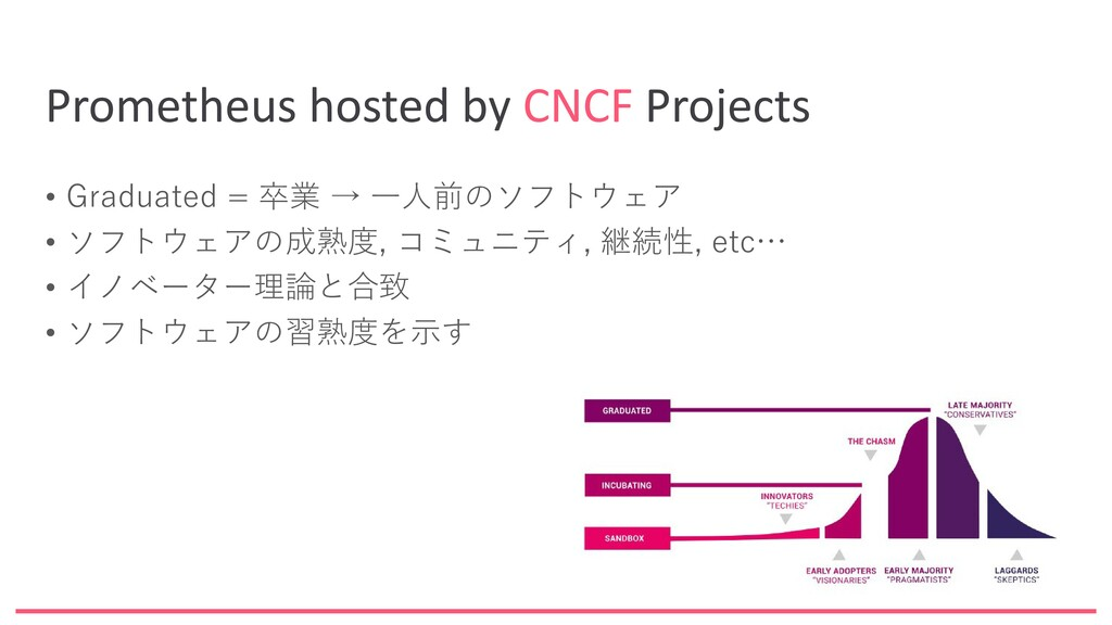 Prometheus hosted by CNCF Projects • Graduated ...