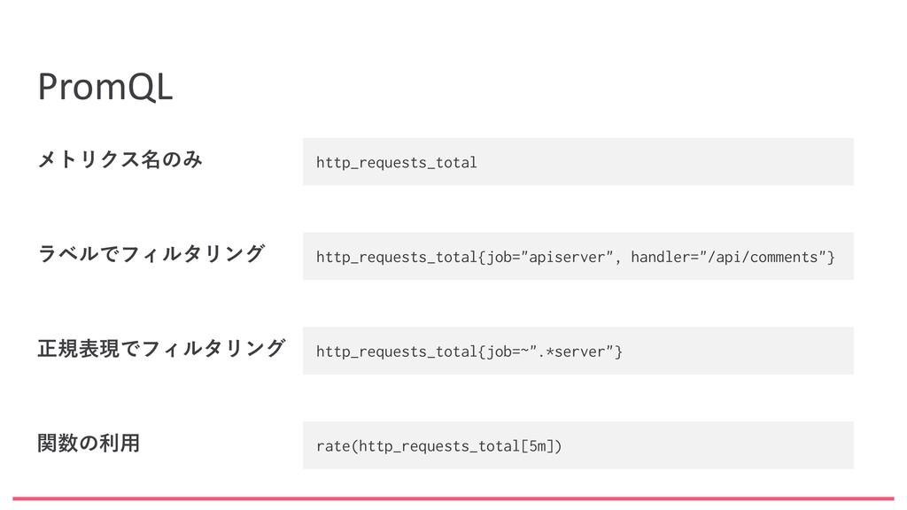 PromQL http_requests_total http_requests_total{...