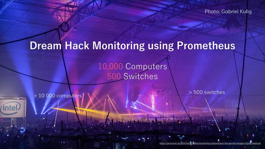Dream Hack Monitoring using Prometheus 10,000 C...