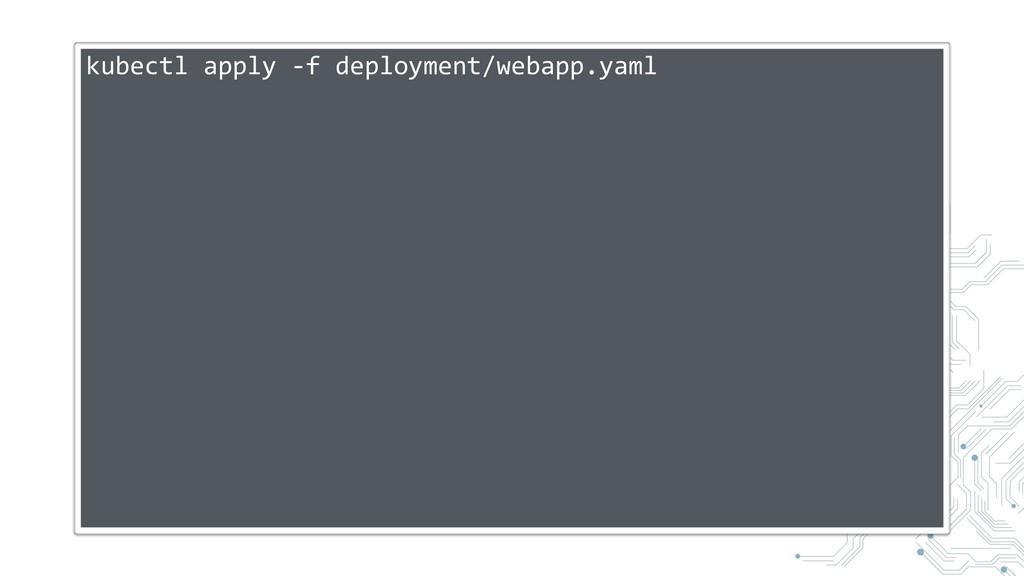 kubectl apply -f deployment/webapp.yaml